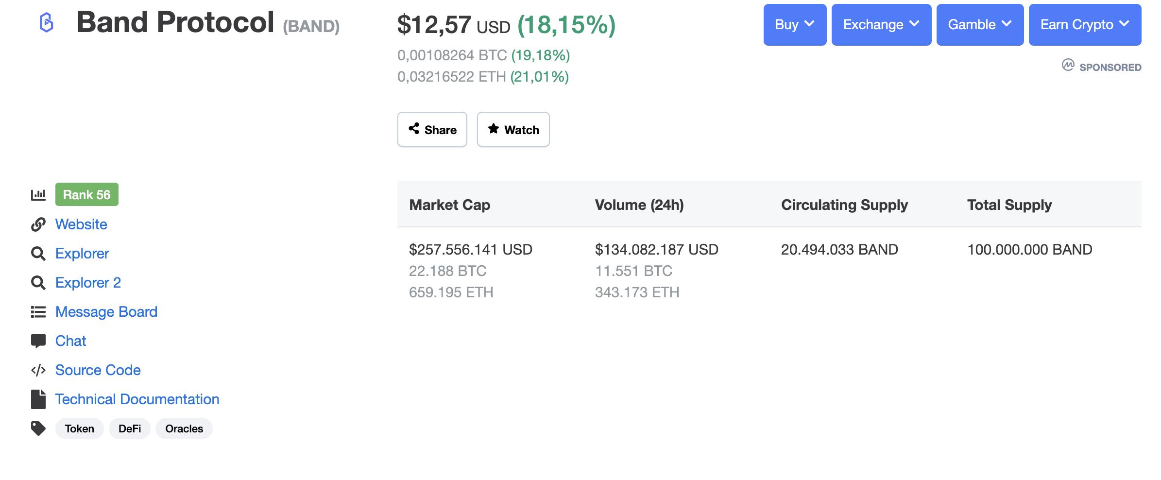 BAND Protocol's price and market cap according to coinmarketcap