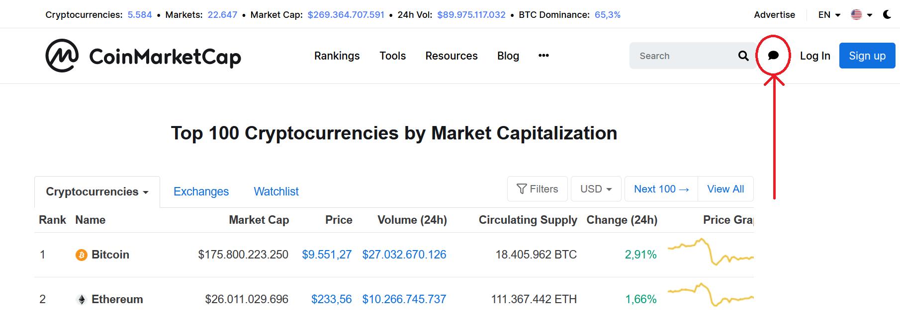 CoinMarketCap Hauptseite