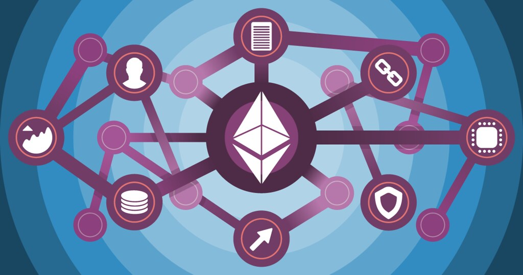 Polygon Matic Ethereum Fees