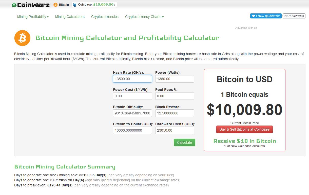 Bitcoin Mining Stats