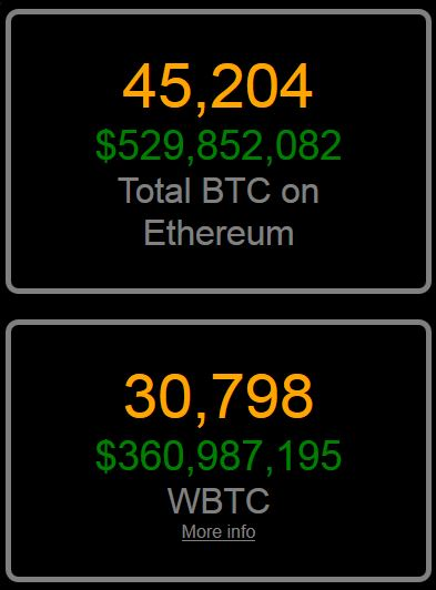 flippening index ethereum bitcoin