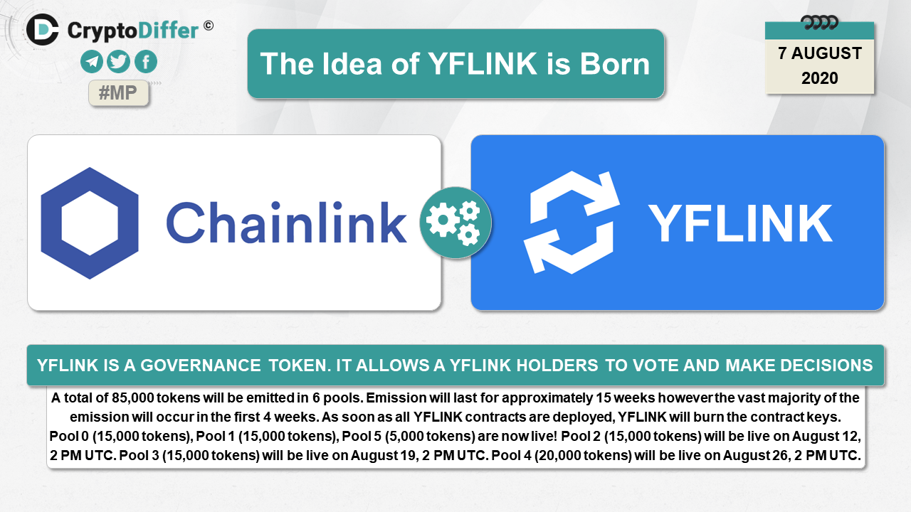 Chainlink YFL incentivized liquidity mining