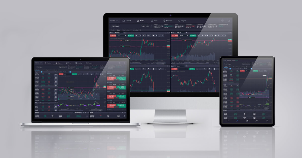 Popular broker in the test: PrimeXBT review