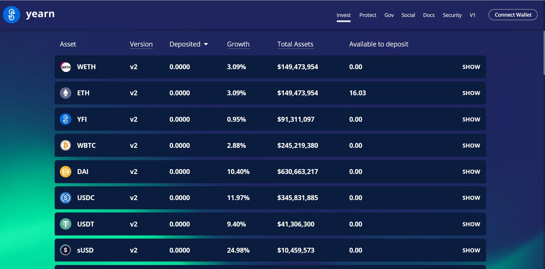 Yearn Finance Vaults Interface