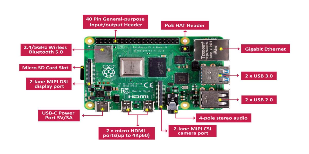 Raspberry Pi Bitcoin mining